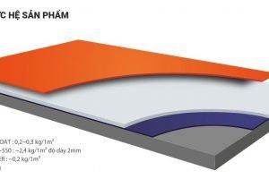 So sánh các vật liệu chống thấm trong xây dựng hiện nay